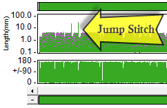 Jump Stitch on Stitches-in-Time Length Graph